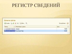 Закон о ведении регистра лицах проживающих в России